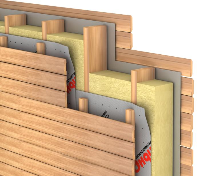Как сделать гидроизоляция подвалов изнутри